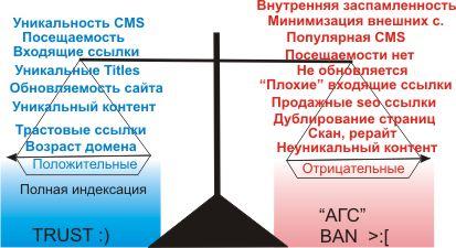 факторы фильтра агс-17-30